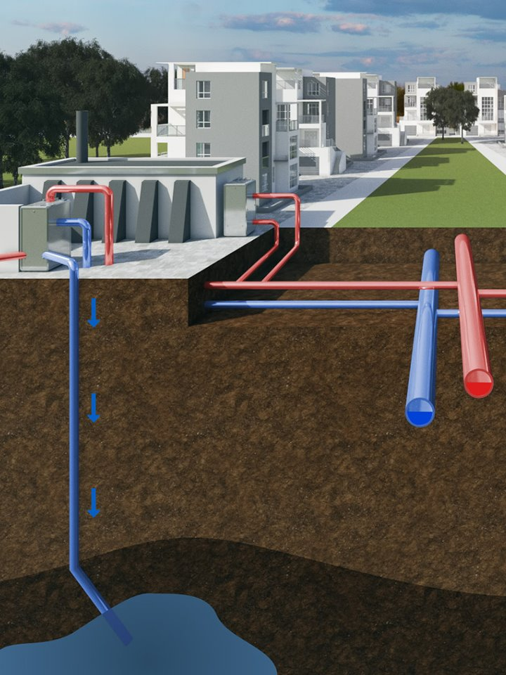 Geothermal - direct use